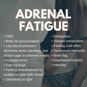 Adrenal Failure Symptoms